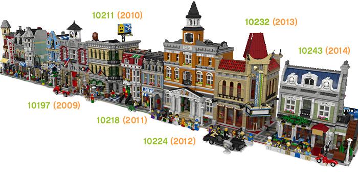 Alle Modular Buildings van de afgelopen jaren